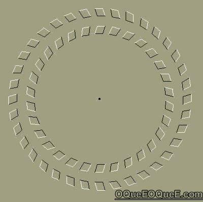 Imagem em Movimento - Círculos Rotatórios